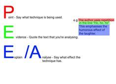 Contrast point point essay example